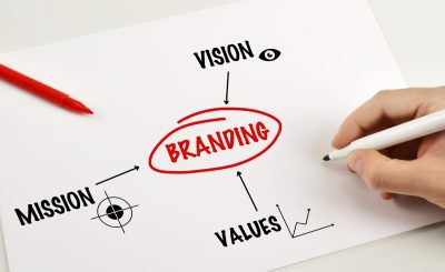 Building an Effective and Strong Corporate Branding