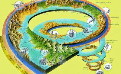 Pelatihan Pemetaan Geologi