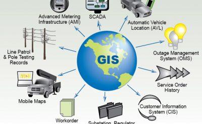 Pelatihan GIS (Geographic Information System)